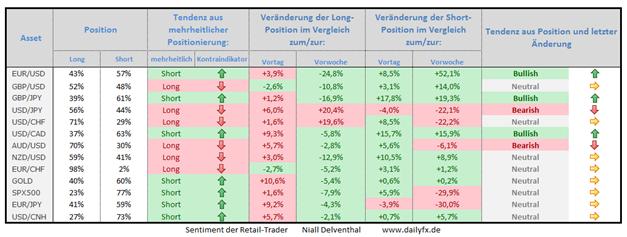 Speculative Sentiment Index - 11.12.2014