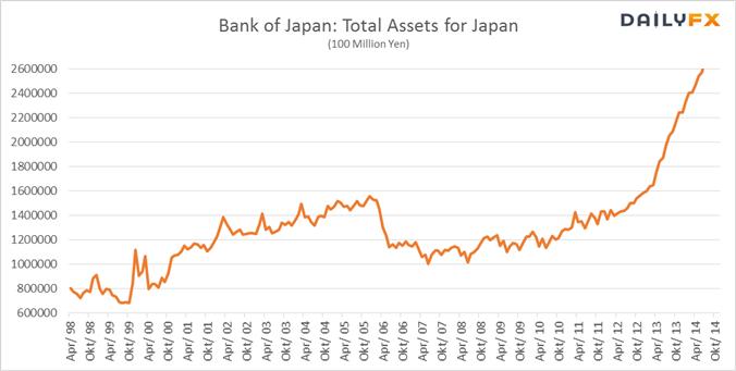 Japan: Wie weit lassen sich die Pfeile biegen? (1/2)
