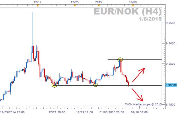 Kr till euro forex