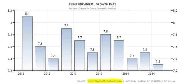China: Wirtschaftswachstum und Finanzmarktinterventionen