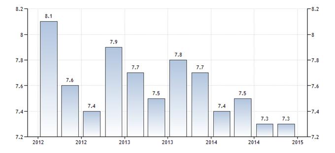 USD/CNH : La croissance économique en Chine est stable au quatrième trimestre