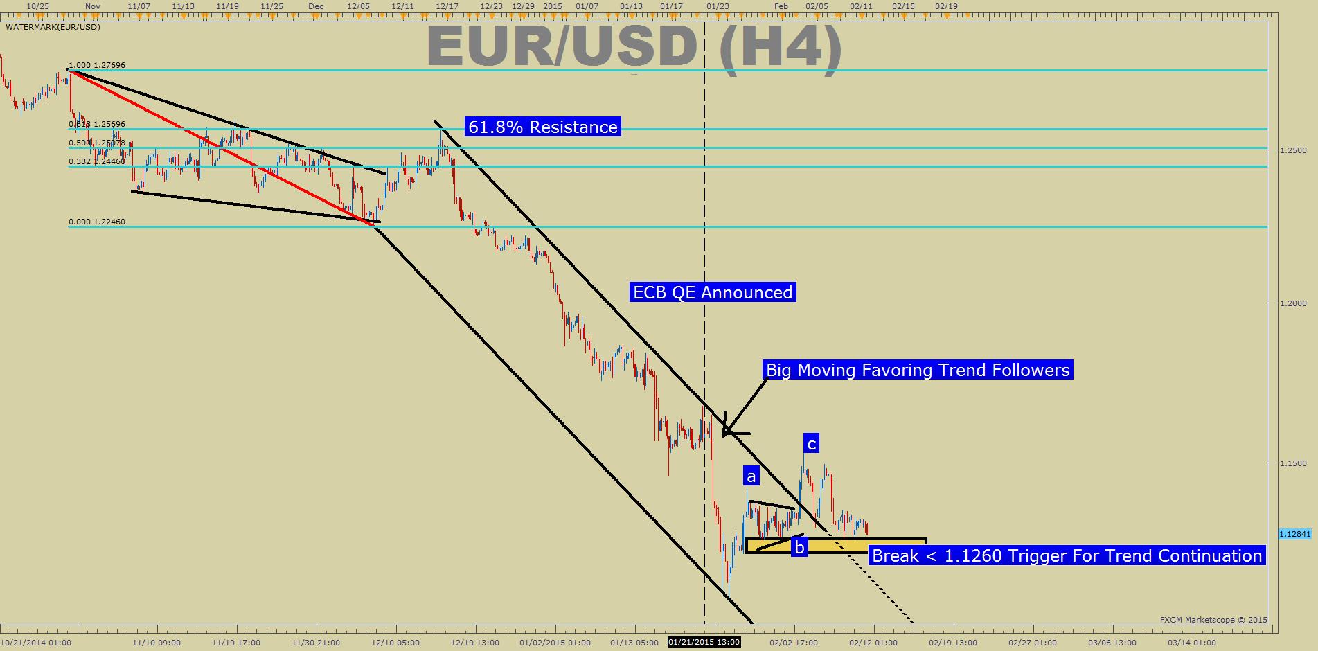 Commodity trading courses switzerland