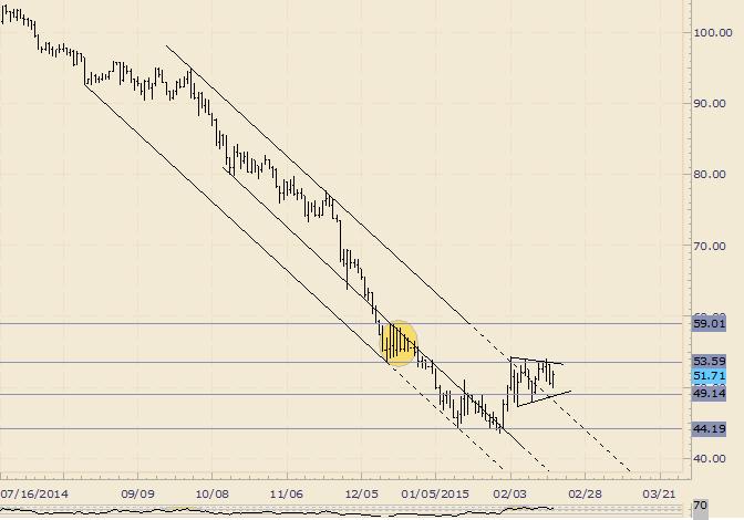 Crude: Dreiecksformation
