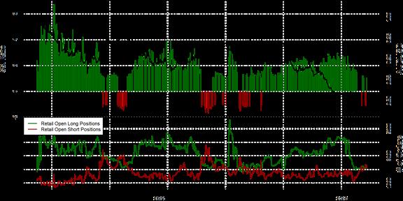 Oanda analyzer forex sentiment indicator 1.02