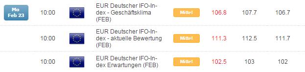 "Tristesse zum Quartalsende im DAX, der EZB sei ""Dank""..."