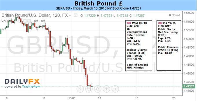 Volatilität beim Britischen Pfund beinahe garantiert – in welche Richtung wird es brechen?