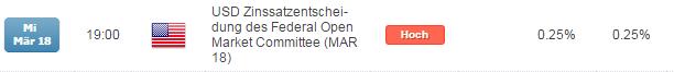 Dovishe Yellen und bearisher DAX? Wie passt das kommende Woche zusammen?