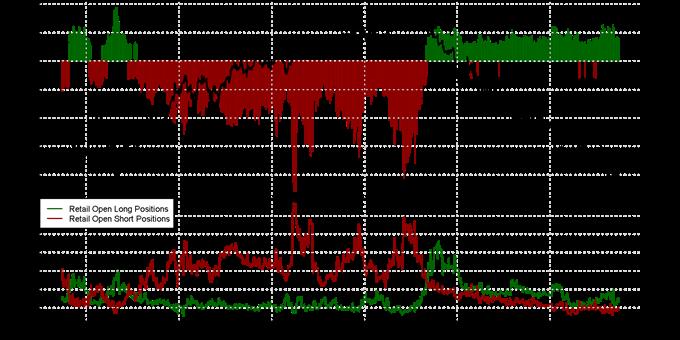 British Pound Outlook Remains Bearish