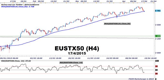eurostoxx50.