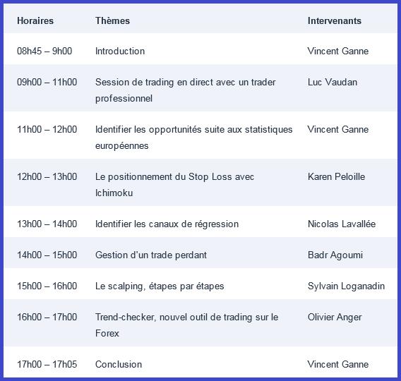 Conférence Online mensuelle du vendredi 24 avril sur dailyfx.fr - JOUR J, de 8h45 à 17h
