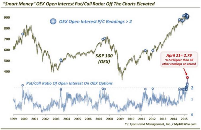 Ziehen die US-Märkte mit neuen Allzeithochs den DAX zurück über 12.000?