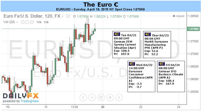 Potenzial für eine Euro-Deckungsrally entfesselt, US-Arbeitsmarktbericht als einziges Hindernis