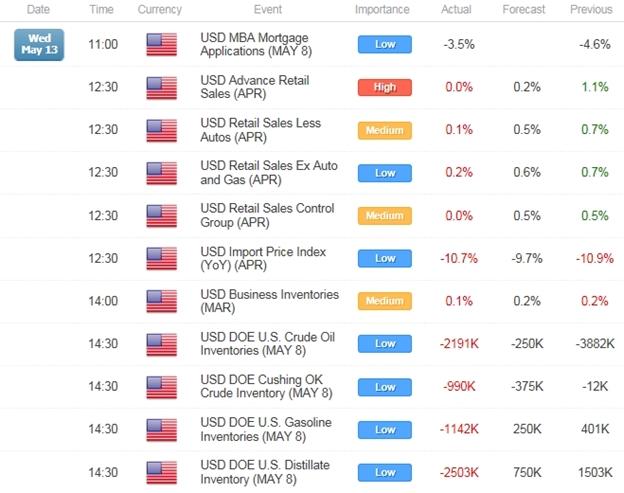 Bloomberg forex calendar