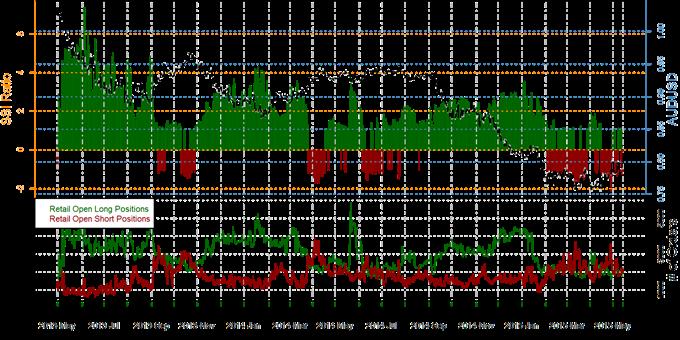 Australian Dollar Forecast Remains Bullish