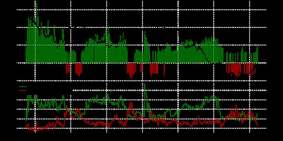 Australian Dollar Forecast Turns Bearish