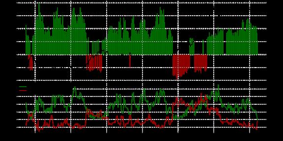 Crowd Still Net-Long USD/JPY, but Outlook Less Certain