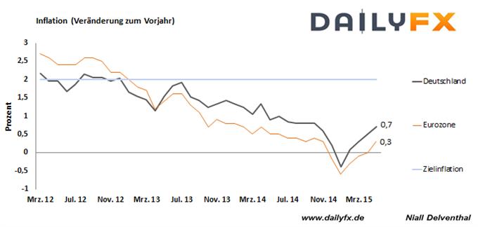 Krisengipfel in Berlin lässt Erfolge vermissen und Devisenmarkt bietet Konfrontation - DAX unter Druck