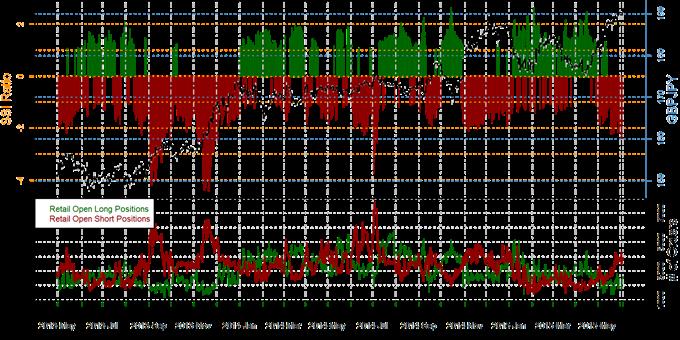 British Pound Forecast to Strengthen against Yen