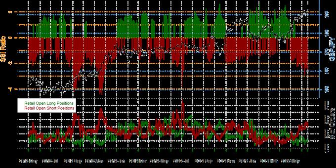 British Pound Forecast to Appreciate versus Yen