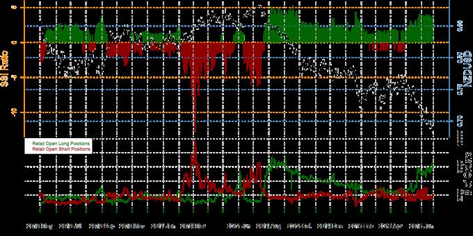 New Zealand Dollar Forecast Firmly in Favor of Depreciation