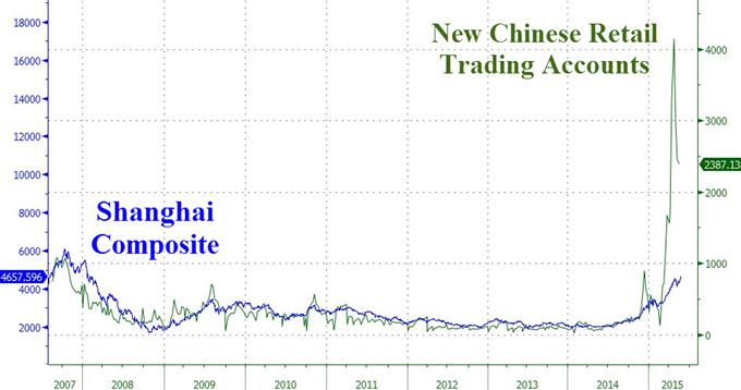 AUD/USD: Leitzins, Arbeitsmarkt und China