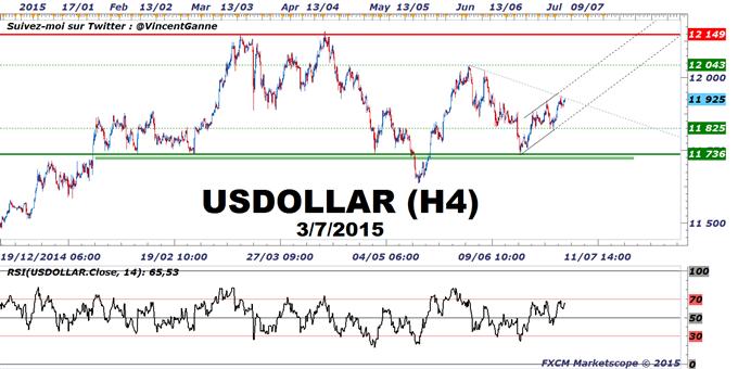 Euro-Dollar_:_La_monnaie_américaine_garde_la_main_alors_que_l'économie_US_approche_du_plein_emploi