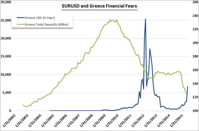 Was vom griechischen Referendum zu erwarten ist