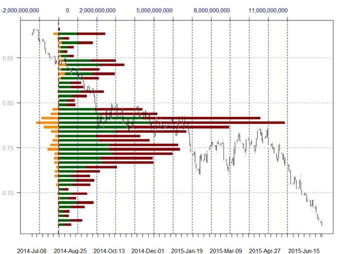 US Dollar und Japanischer Yen zielen auf diese Kurslevel