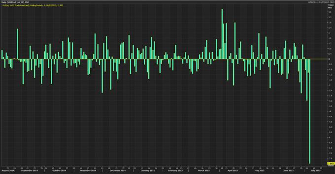 Crash in China und DAX erstaunlich stabil - Vorfreude auf Notenbank-Interventionen?