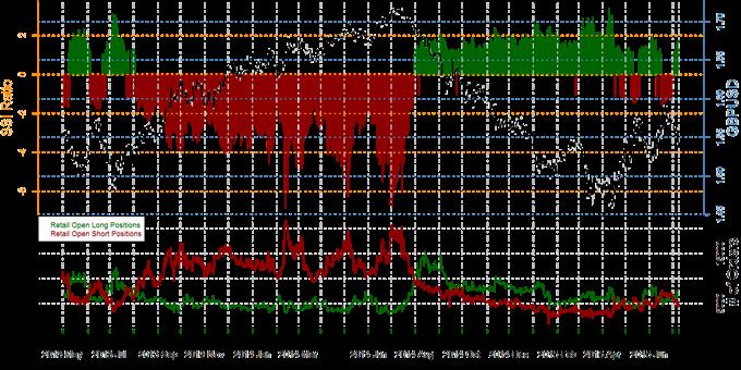 British Pound Targets Fresh Lows versus US Dollar