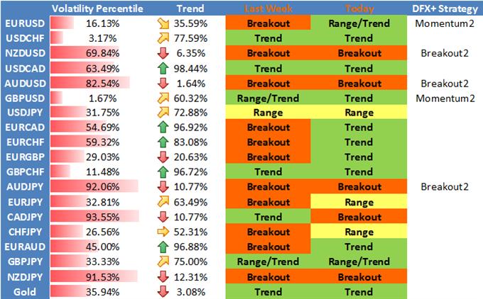 Forex high volatility pairs