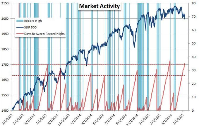 DAX: Juni-Hochs um 11.650 dank US-Märkten weiter in Schlagdistanz