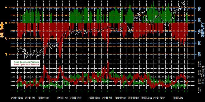 British Pound Turns Higher versus the Japanese Yen