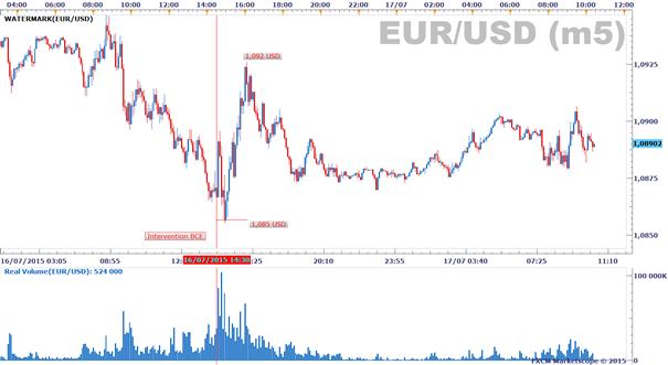 Grèce_:_La_Banque_Centrale_Européenne_(BCE)_accorde_tout_son_soutien_au_système_bancaire_grec