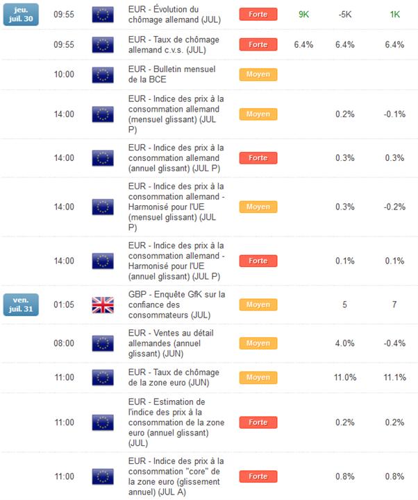 EUR/GBP_:_une_tendance_baissière_bien_construite