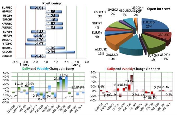 Trend blaster trading system v1.2 zip