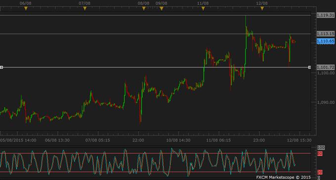 Copper, Oil Hit by Demand Concerns Amid Renminbi Devaluation