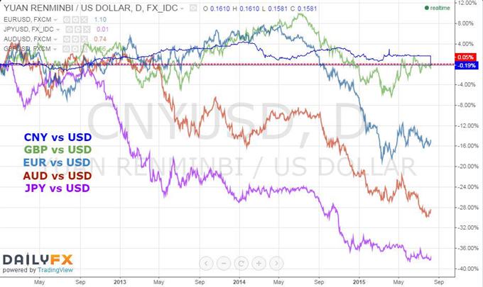 DAX stürzt ab - China mit erneuter Intervention, Gefahr eines globalen Finanz-Tsunamis wächst