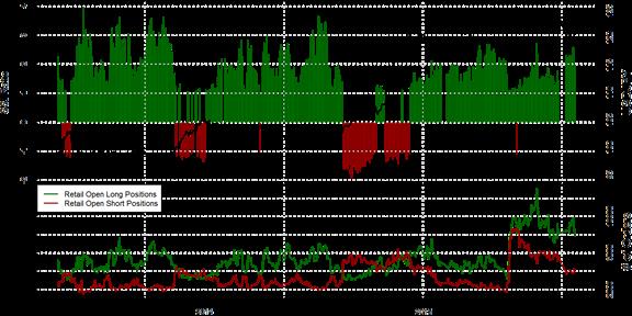Japanese Yen Remains Favorable versus US Dollar