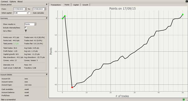 Journée du FOMC, un grand moment pour les traders par Benoist Rousseau.