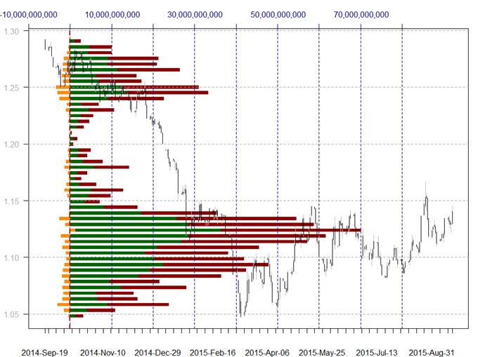 Der USD/JPY sollte im Auge behalten werden, da US Dollar vor wichtiger Trendwende stehen könnte