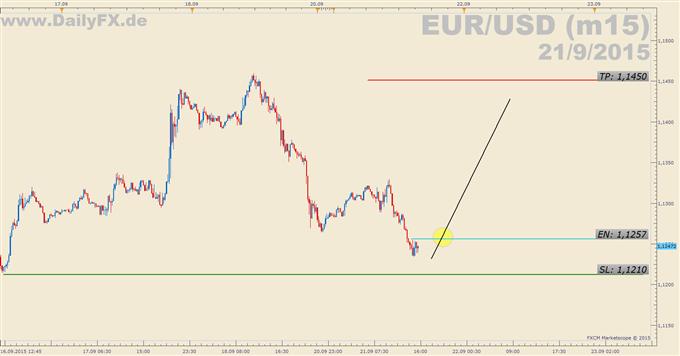 Trading Setup: Long EUR/USD