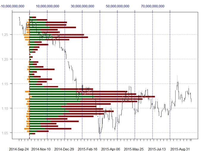 US Dollar tradet beim Spitzenwiderstand. Hier sind die zu beobachtenden Level