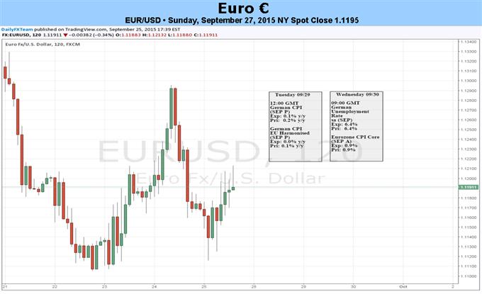 Große Einflüsse auf den Euro kommen eher von innerhalb als aus dem Ausland