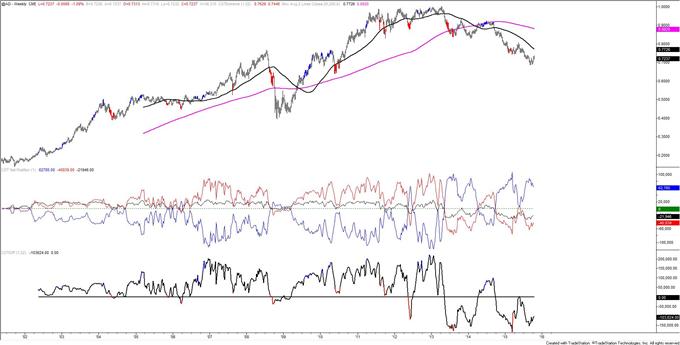 Forex trading in hubli