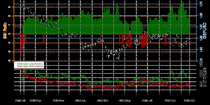 British Pound Forecast to Fall Further versus Dollar