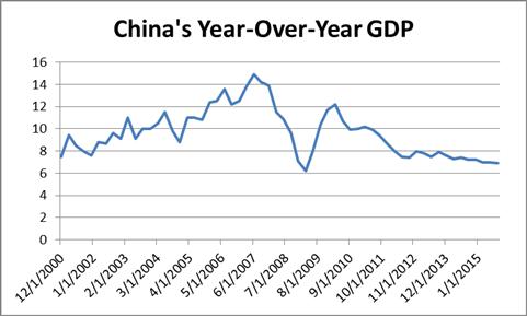 China Plenum in Focus After Surprise PBOC Interest Rate Cut