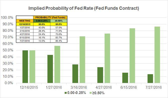 EUR/USD, GBP/USD Trendline Breaks Revisited as Greenback Fades