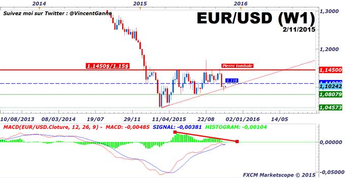 Euro-Dollar_:_Le_cours_de_l'euro-dollar_dans_l'attente_des_chiffres_de_l'emploi_US