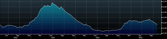 Oil, Kupfer halten sich mit Risikoneigung in Asien; Gold sinkt vor BoE Sitzung